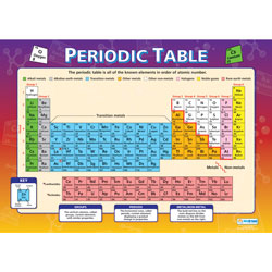 Periodic Table Wall Chart - 841 x 594mm
