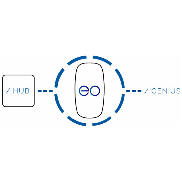 EO Charging EO Genius Smart Charging 3 Year Subscription