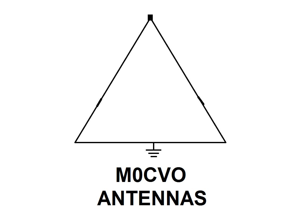 M0CVO Logo