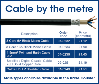 Cable by the metre