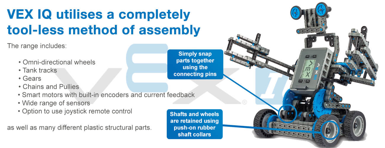 VEX IQ utilised a completely tool-less method of assembly